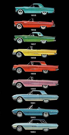 Ford Thunderbird Car Evolution 1955-1963 | Vintage Cars 1891-1970