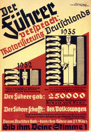 Der Fuehrer Versprach Motorisierung 1935 | Vintage War Propaganda Posters 1891-1970