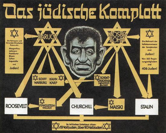 Der Juedische Komplott Germany The Jewish Plot | Vintage War Propaganda Posters 1891-1970