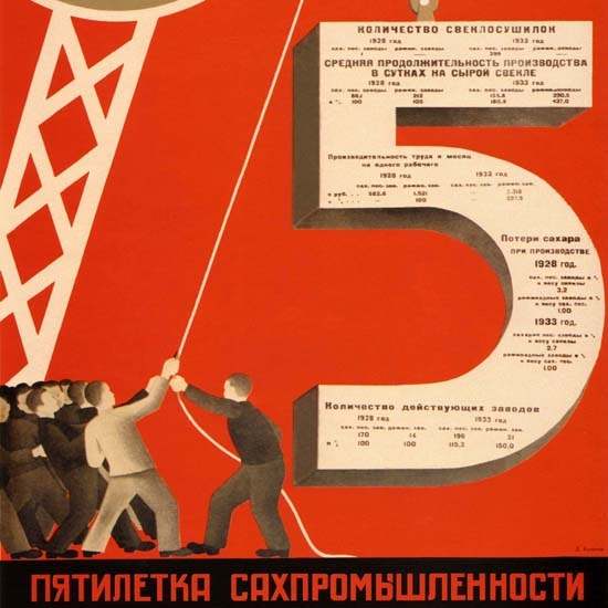 Detail Of Five-Year Plan USSR Russia 2143 CCCP B | Best of Vintage Ad Art 1891-1970