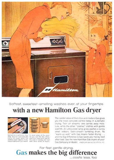 Hamilton Gas Dryer 1965 | Vintage Ad and Cover Art 1891-1970