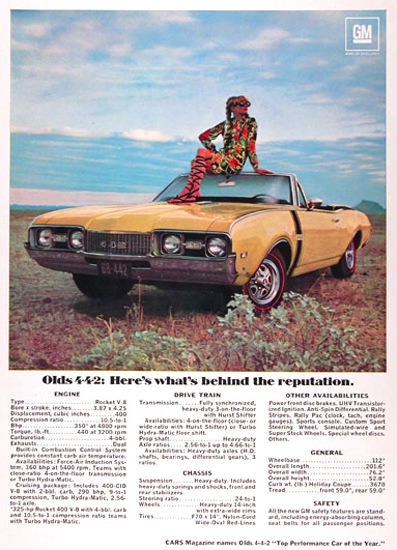 Oldsmobile 442 Convertible 1968 Reputation | Sex Appeal Vintage Ads and Covers 1891-1970