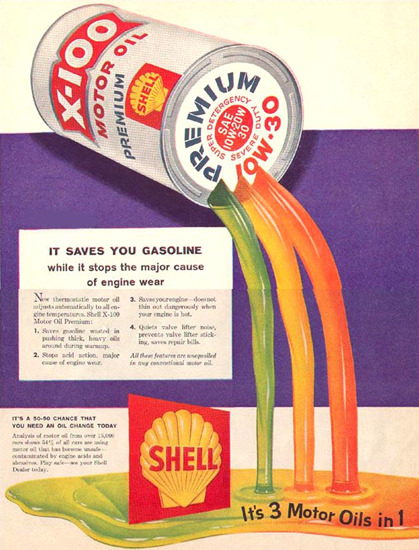 Shell Saves You Gasoline 1958   Vintage Ad and Cover Art 1891-1970
