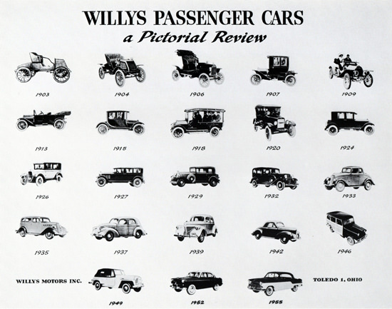 Willys Passenger Cars Evolution Review 1903 To 1955 | Vintage Cars 1891-1970